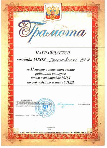 Районный конкурс школьных отрядов ЮИД по соблюдению и знаний ПДД.